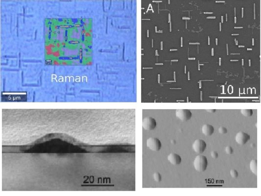 Optoelectronics of group-IV semiconductor nanostructures